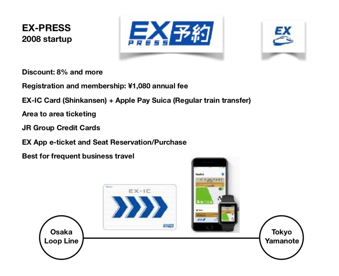 EX-PRESS Comparison Chart