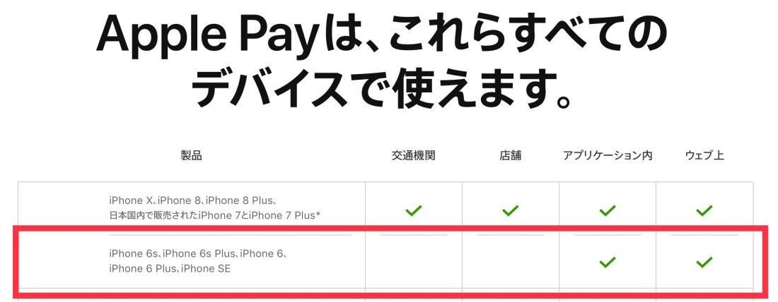 Apple Pay Japan Page