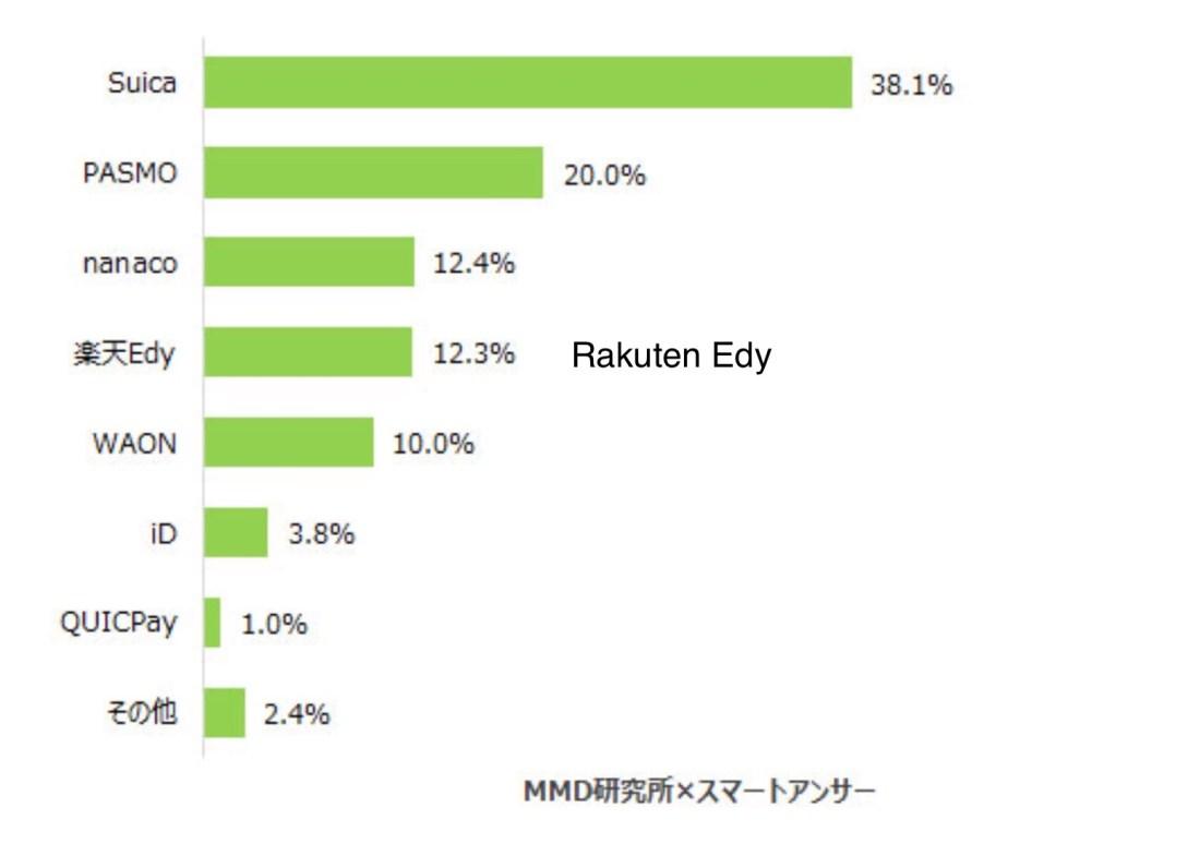 MMD Data 3