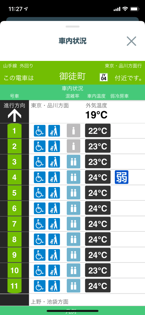 Yamanote line train info is very detailed