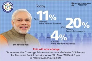 PM Modi to launch 3 mega social security schemes today in Kolkata