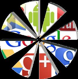 unbundling-google