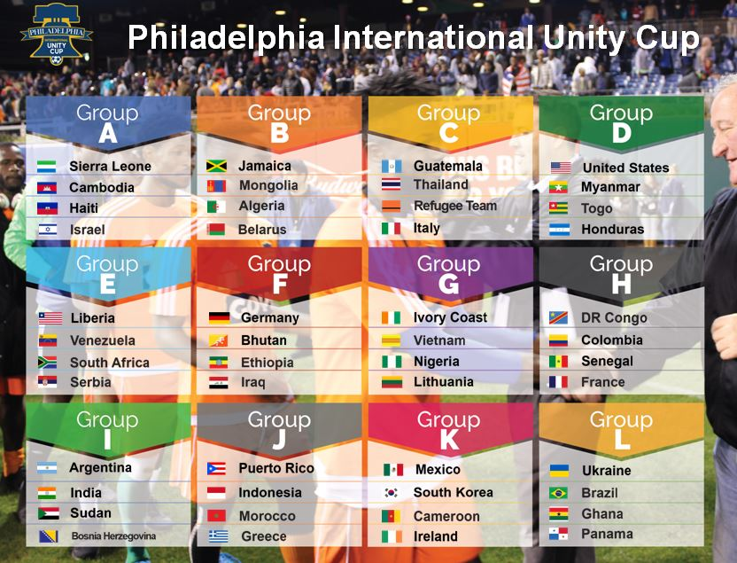 unity-cup-groups
