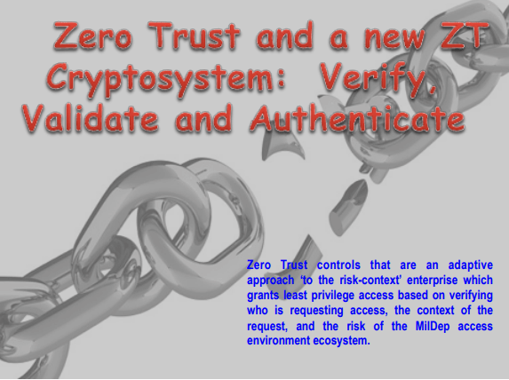 Zero Trust and a New ZT Cryptosystem: Verify, Validate and