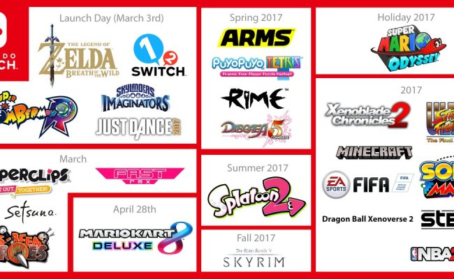 Upcoming Switch Games Nintendo Switch Atariage Forums
