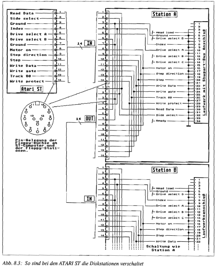 M 2 connector pinout