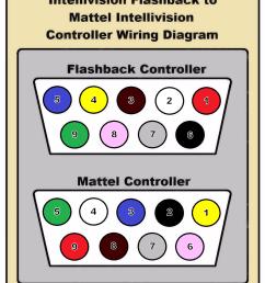 fb to original controller pinouts png [ 1036 x 1268 Pixel ]