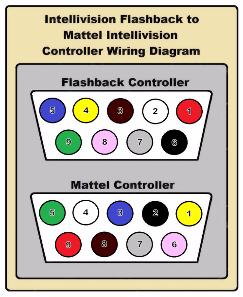 small resolution of fb to original controller pinouts png