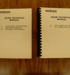 picture of coleco technical manuals jpg [ 4000 x 3000 Pixel ]