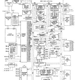 xbox 1 wiring diagram wiring diagram now xbox 360 cable diagram xbox 1 wiring diagram [ 2132 x 2639 Pixel ]