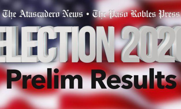 SLO County Election Summary Report