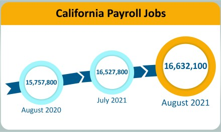 Governor Newsom Statement on August Jobs Report