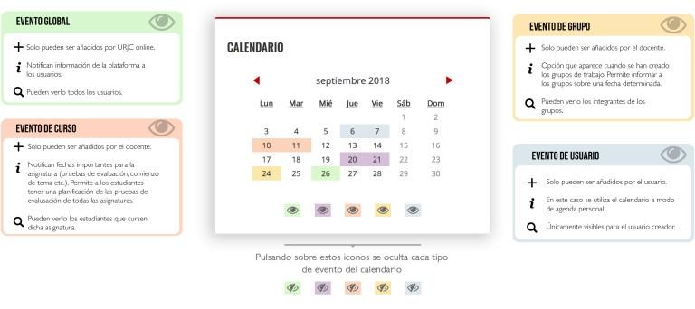 Tipos de eventos del calendario