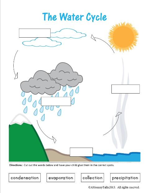 the water cycle {free printable} • a teaching mommy  a teaching mommy