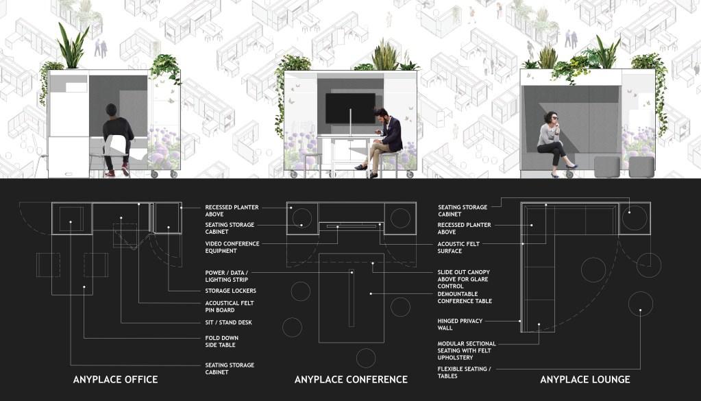Future of Work proposal drawings