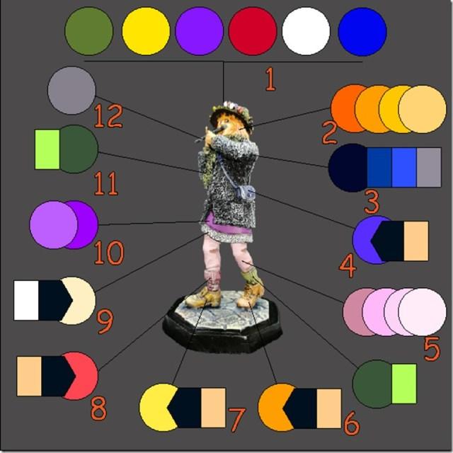 Planche-couleur-lumières-et-hombres-fig-2
