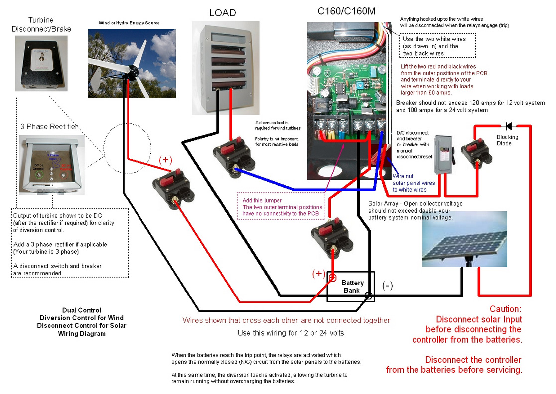 generator wiring diagram 3 phase hunter fan light further off grid wind library