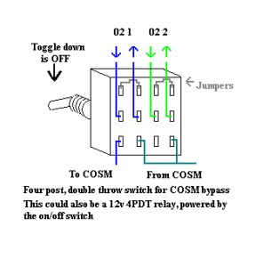 4PDT BYPASS FOR 2 SENSORS