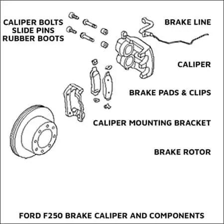 Best Brake Rotors For F250 Super Duty ★ June 2019