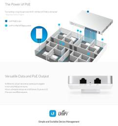 ubiquiti unifi 802 11ac in wall access point w ethernet port 5 pack uap  [ 925 x 1916 Pixel ]