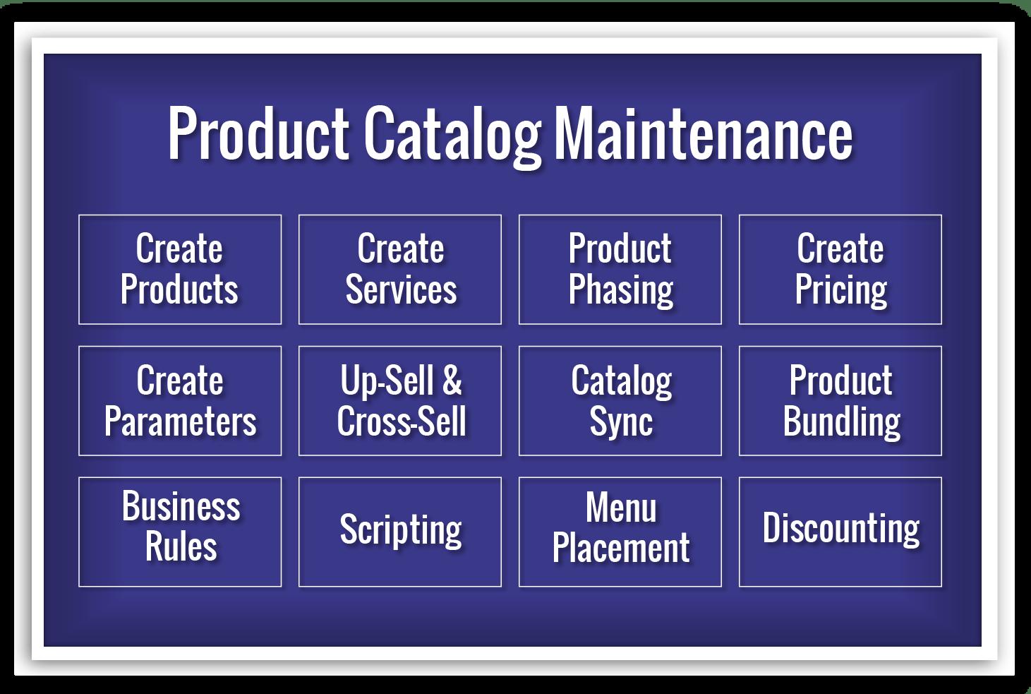 Product Catalog Maintenance