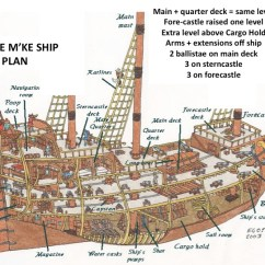 Parts Of A Pirate Ship Diagram Sickle Cell Inheritance House M'ke Galleon And Crew | Brutal Desert We Live In...