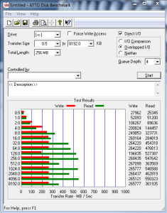 SSD Drive Performance for new Core i7 machine