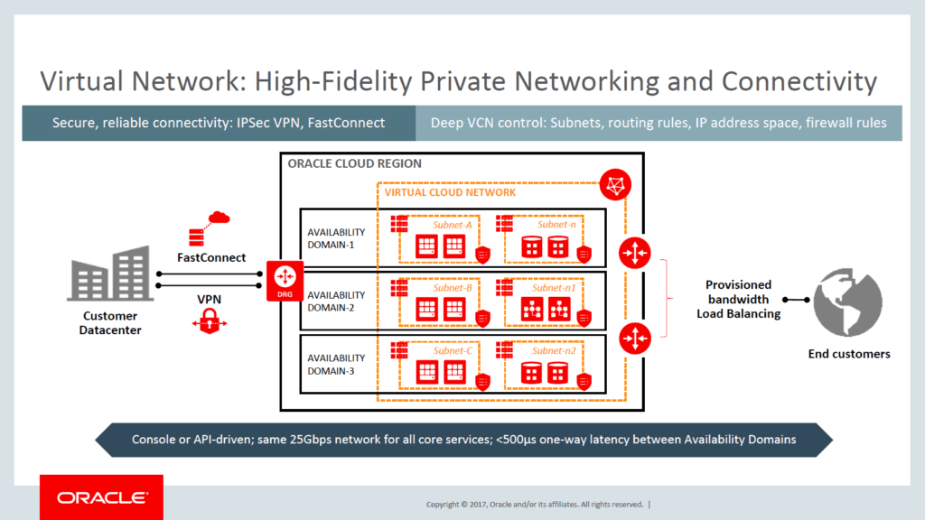 OCI - Network and Connectivity