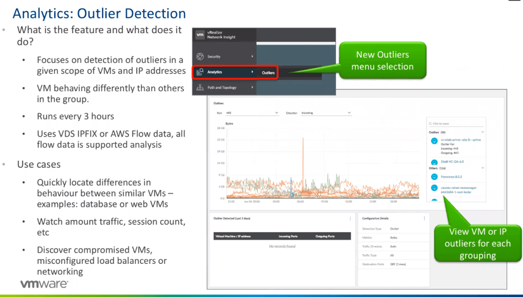 RNI 38 - Outliers Detection