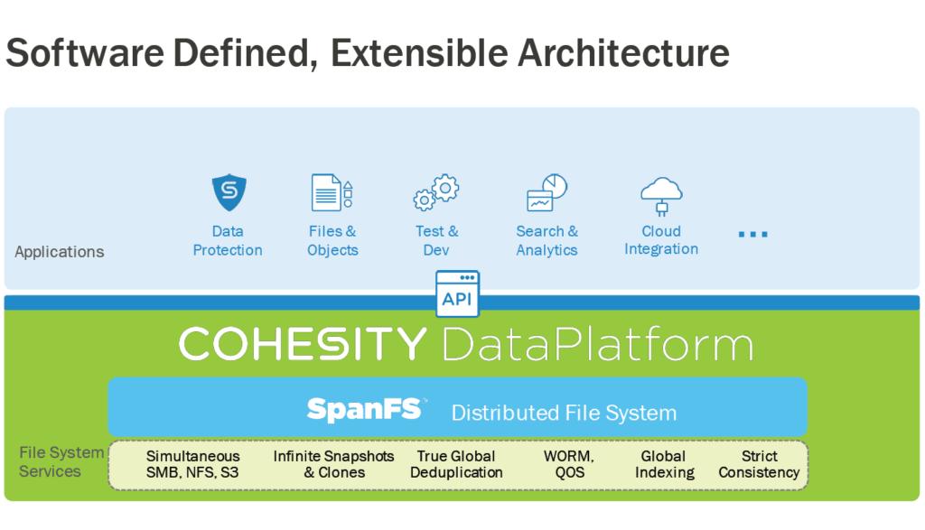 CFD4 - Cohesity DataPlatform