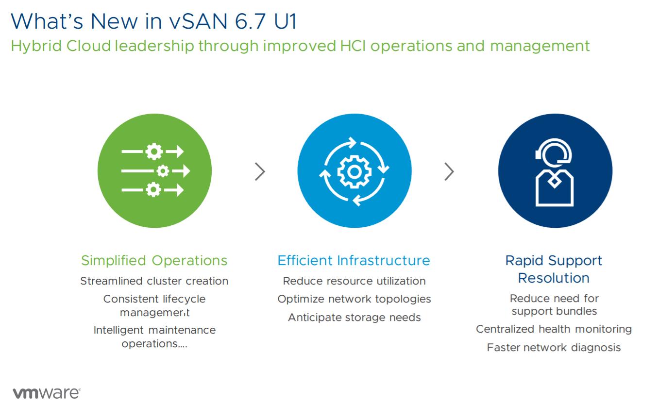 VMworld 2018 US: What's New in VMware vSAN 6 7 Update 1
