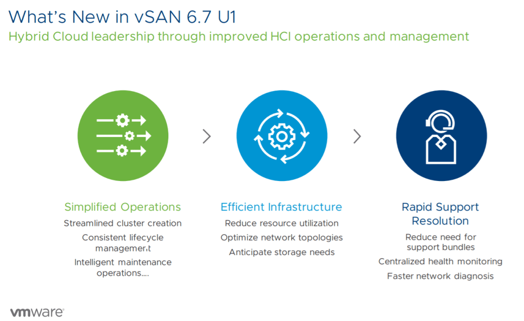 vSAN - What's New