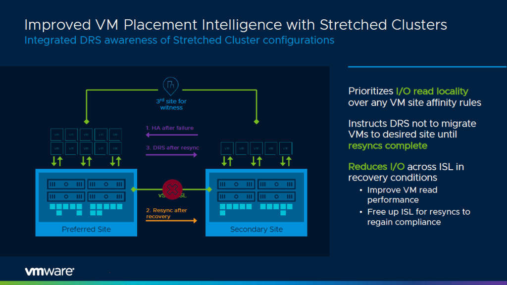VM Placement with Stretched Clusters