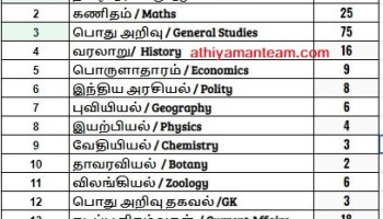 TNPSC Group 4 Result 2018- Check Your Rank All Details