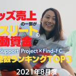売上の一部がアスリートの活動資金に!Get Support Project×Find-FCアスリートグッズ販売数ランキングTOP3発表(2021年8月度)
