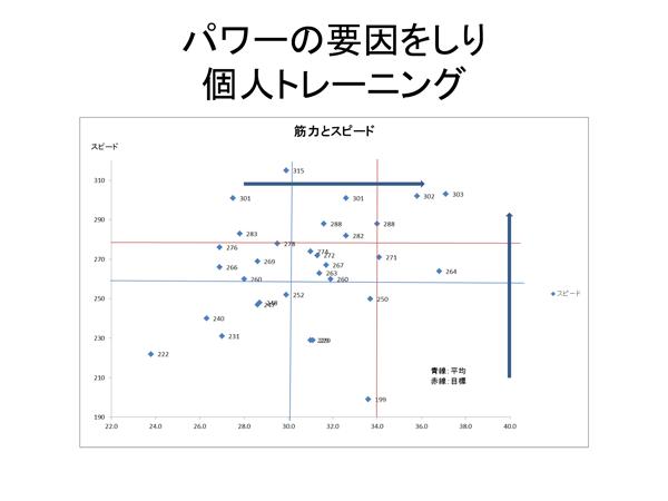 チームスタッフ用資料-7