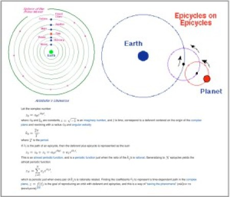 Epicycle math of planets