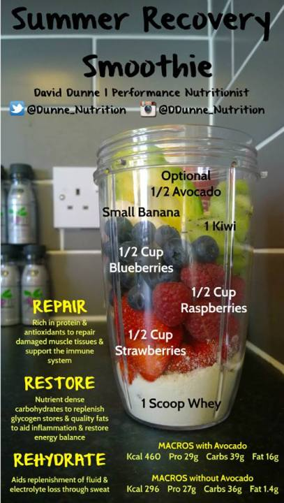 recovery smoothie