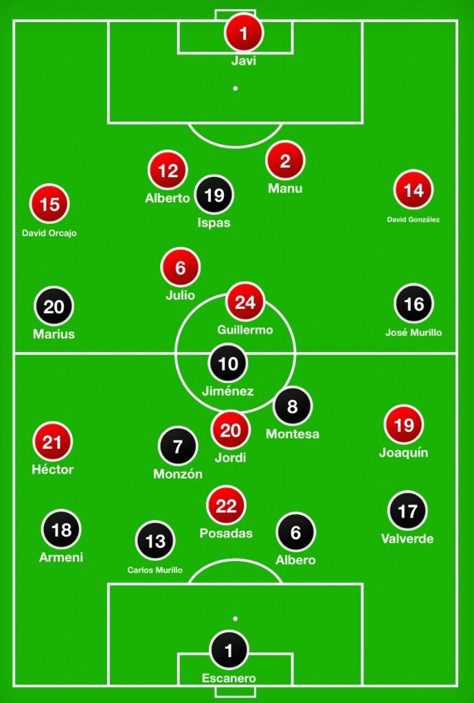 La distribución de los jugadores del Intersport Leciñena no es exacta y seguramente contiene errores