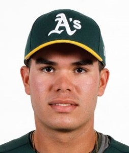 A's Farmhand Of The Day: Stockton Ports Third Baseman Renato Nunez (Grand Slam)