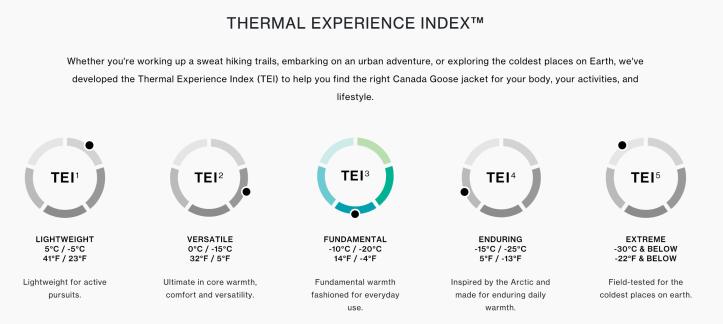 CG-Thermal-Exp-Index.png