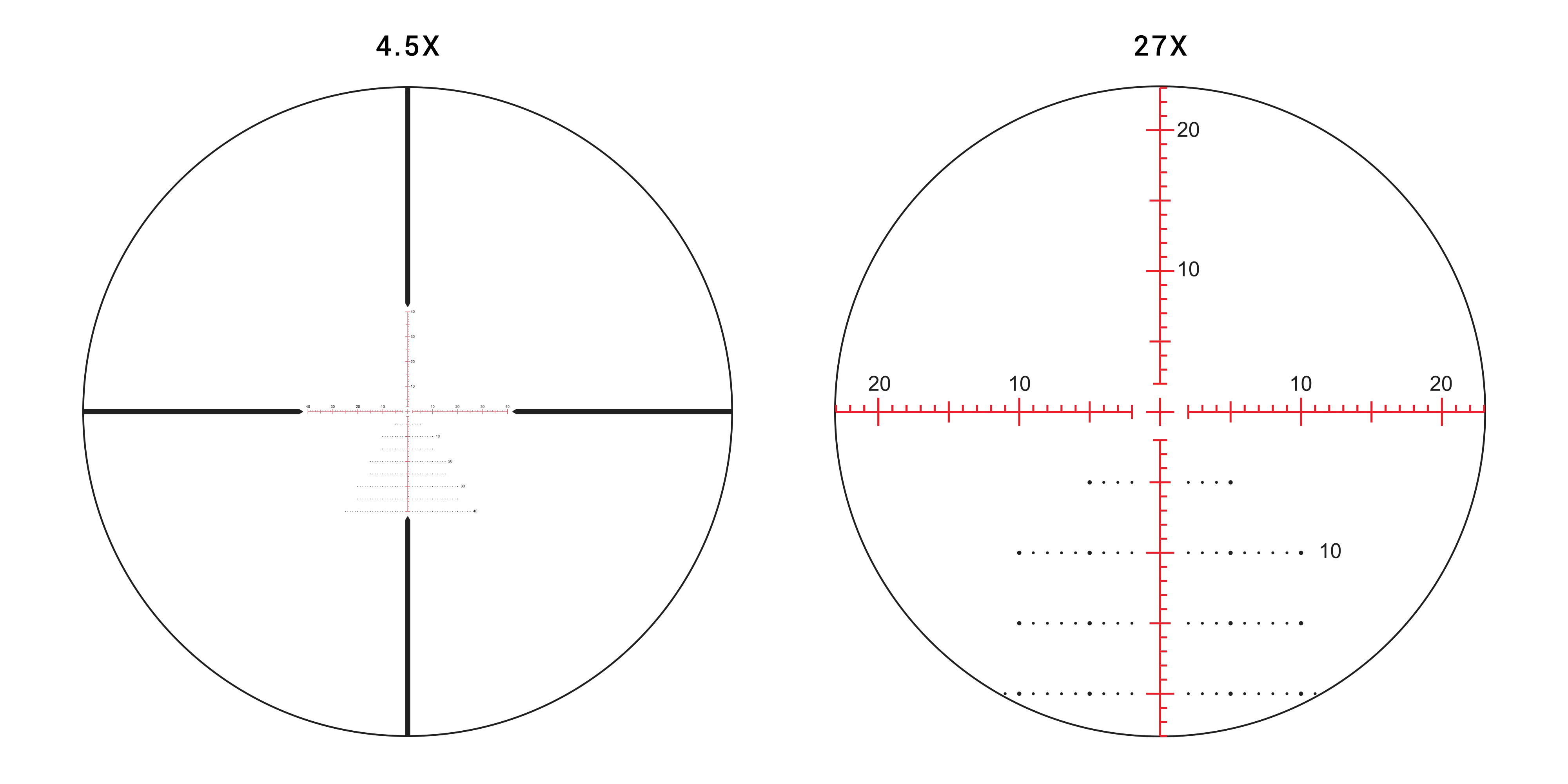 Athlon Optics – Rifle Scopes – Binoculars