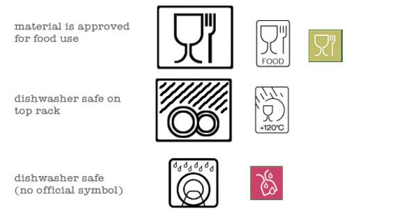 Microwave Safe Symbol UkBestMicrowave
