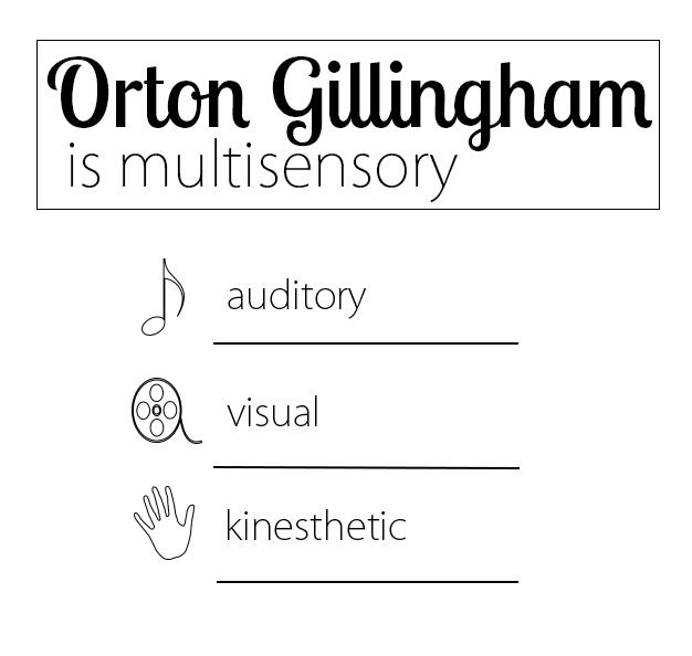 Printables. Orton Gillingham Worksheets. Lemonlilyfestival