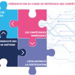 CRCN : les ressources officielles