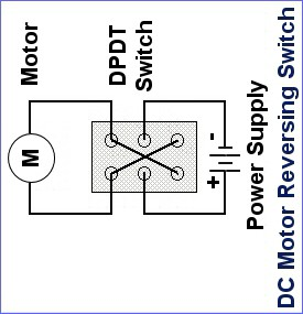 Projector Screen Switch Wiring Diagram : 38 Wiring Diagram