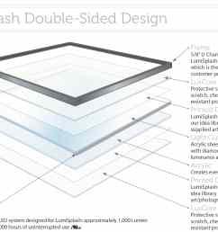 task lighting wiring diagram on track lighting wiring diagram landscape lighting wiring diagram  [ 2400 x 1638 Pixel ]