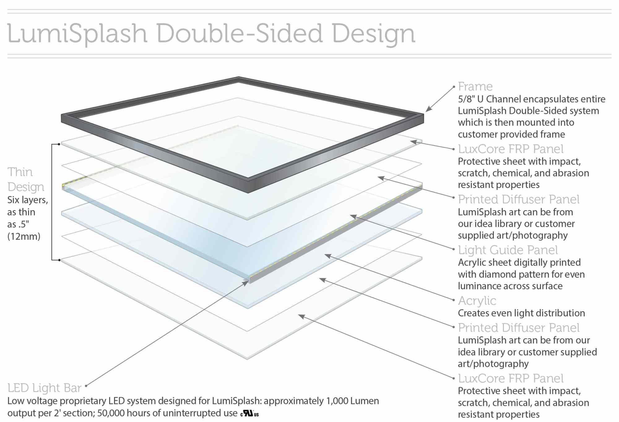 hight resolution of  task lighting wiring diagram on track lighting wiring diagram landscape lighting wiring diagram