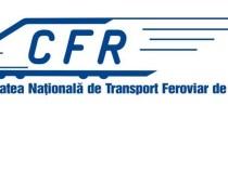 Anchetă la CFR după ce un tren a rămas fără frâne iar controlorul nu știa unde e frâna de urgență | AUDIO