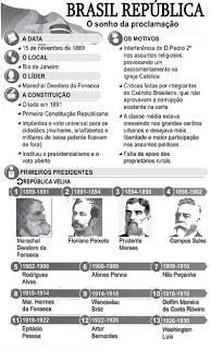 15 novembro atividades desenhos colorir republica38